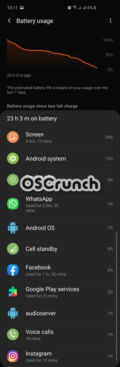 Galaxy S10 battery life